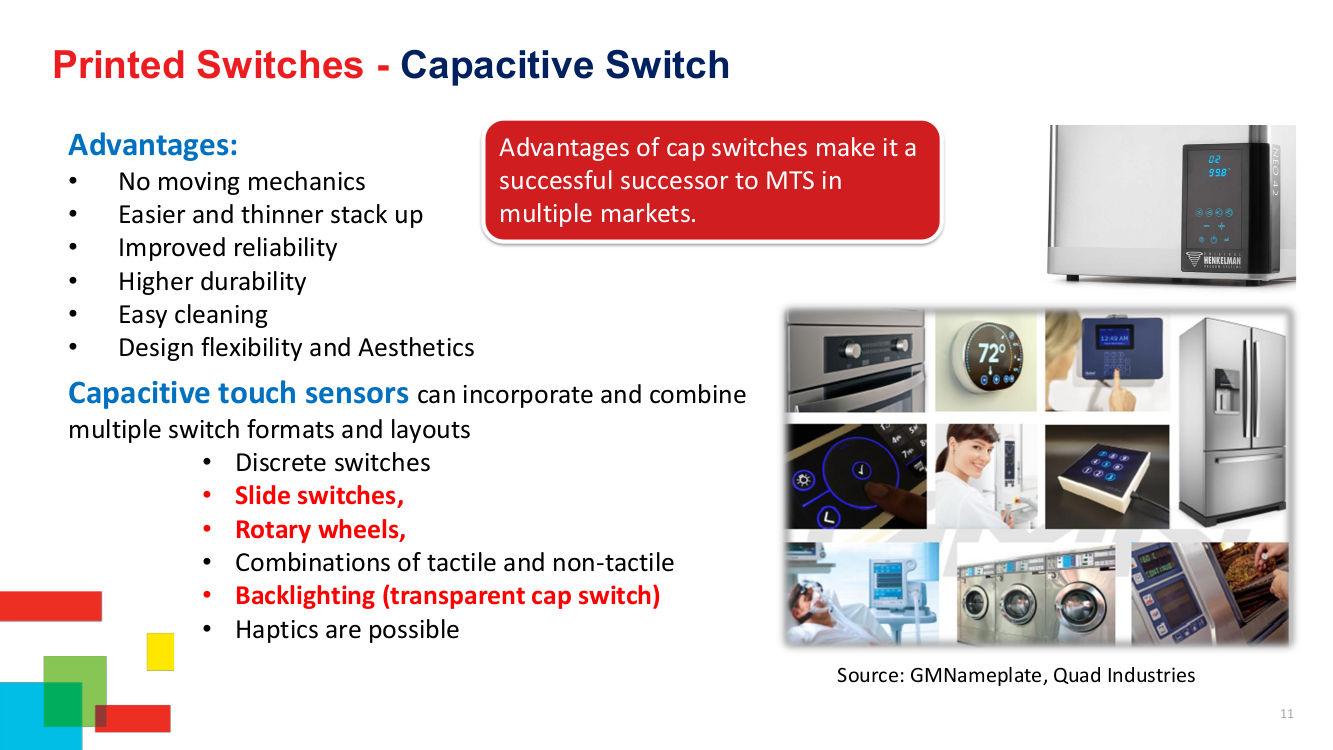 Printed Electronics in Human Machine Interface - SERVILAN