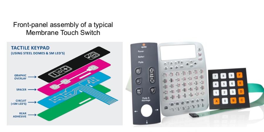 Printed Electronics in Human Machine Interface - Servilan sistemas de impresión y tintas de impresión